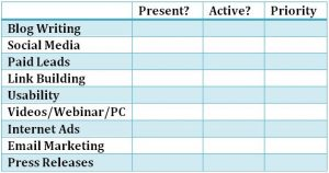 internet_marketing_table