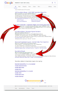 SERP Feature - AdWords