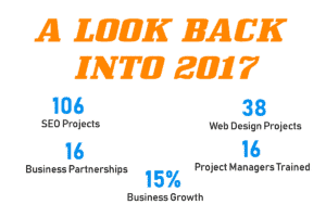 A Look Back Into 2017 - 106 SEO Projects, 38 Web Design Projects